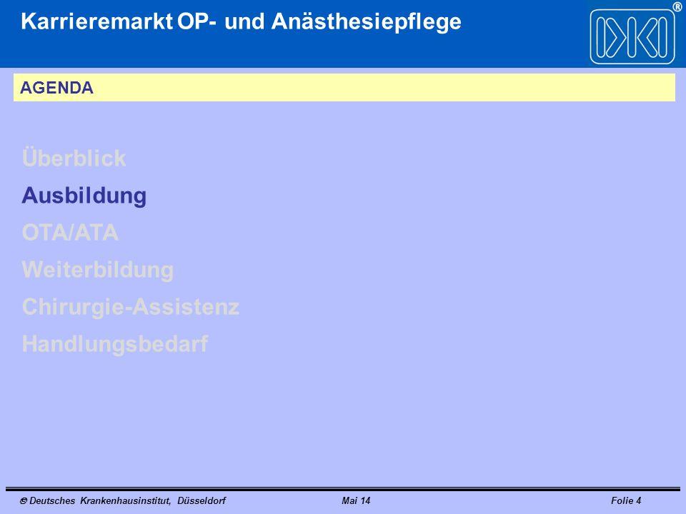 Deutsches Krankenhausinstitut, DüsseldorfMai 14Folie 4 Karrieremarkt OP- und Anästhesiepflege AGENDA Überblick Ausbildung OTA/ATA Weiterbildung Chirur