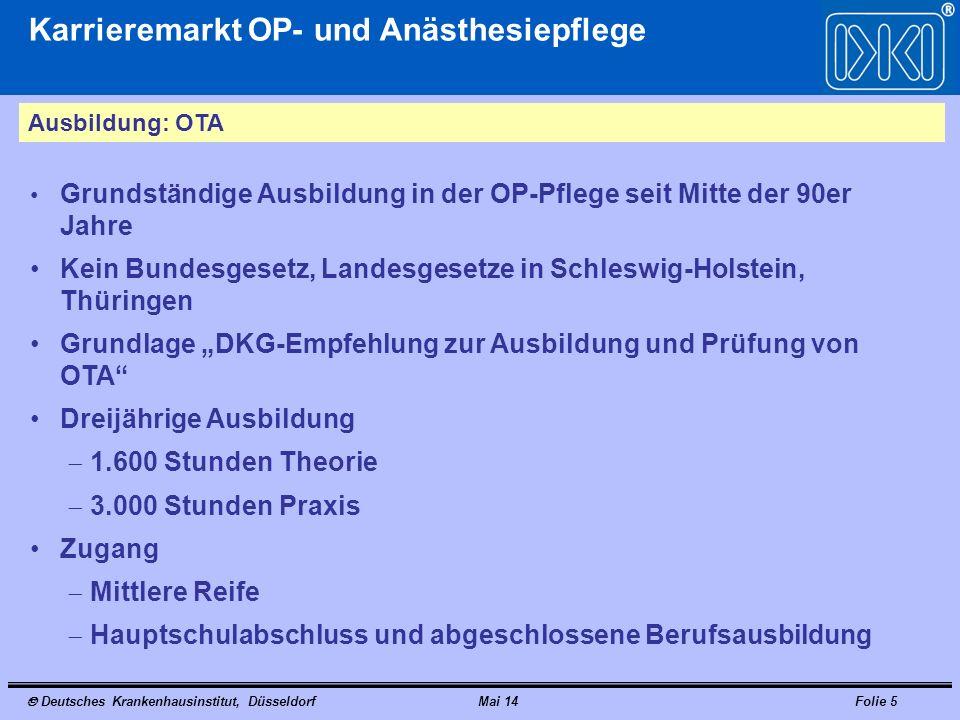 Deutsches Krankenhausinstitut, DüsseldorfMai 14Folie 5 Karrieremarkt OP- und Anästhesiepflege Ausbildung: OTA Grundständige Ausbildung in der OP-Pfleg