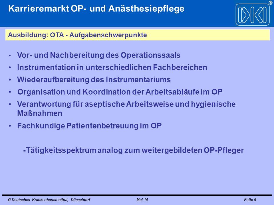 Deutsches Krankenhausinstitut, DüsseldorfMai 14Folie 6 Karrieremarkt OP- und Anästhesiepflege Ausbildung: OTA - Aufgabenschwerpunkte Vor- und Nachbere