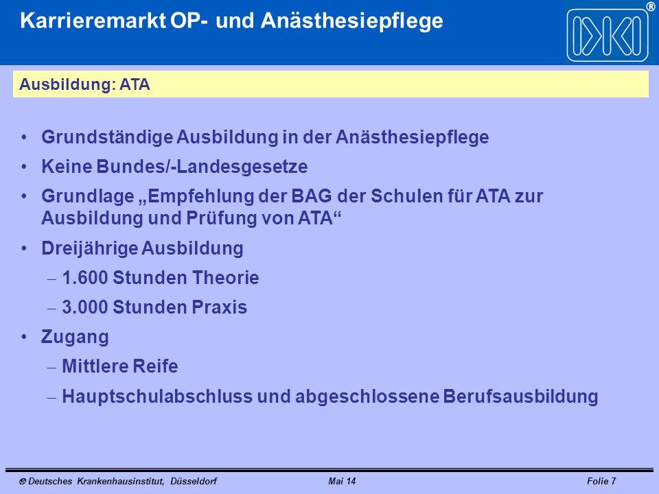 Deutsches Krankenhausinstitut, DüsseldorfMai 14Folie 7 Karrieremarkt OP- und Anästhesiepflege Ausbildung: ATA Grundständige Ausbildung in der Anästhes