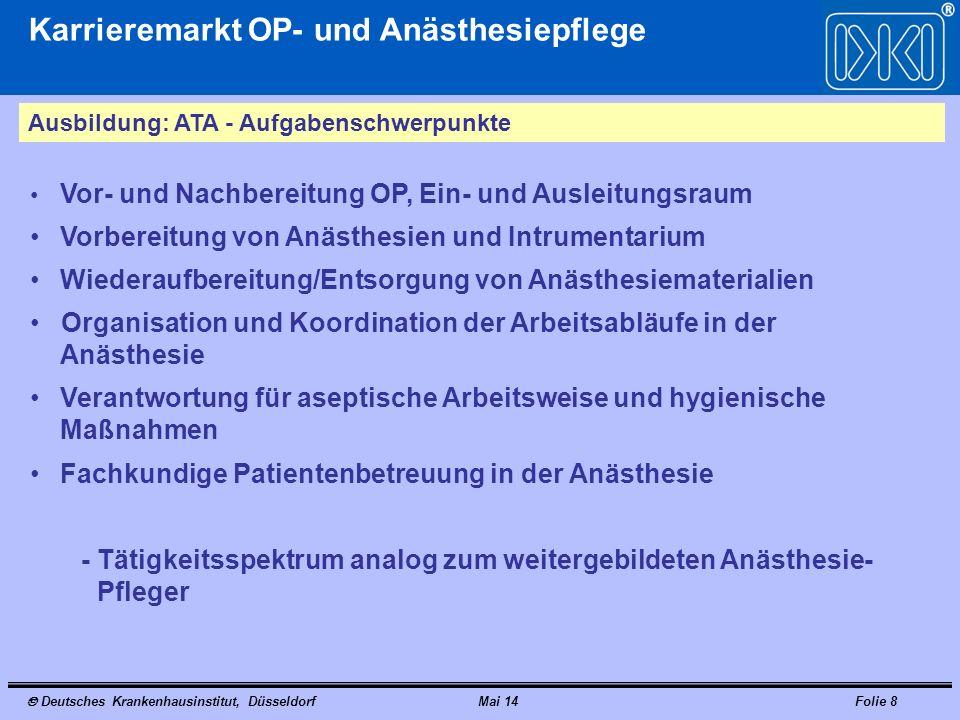 Deutsches Krankenhausinstitut, DüsseldorfMai 14Folie 8 Karrieremarkt OP- und Anästhesiepflege Ausbildung: ATA - Aufgabenschwerpunkte Vor- und Nachbere