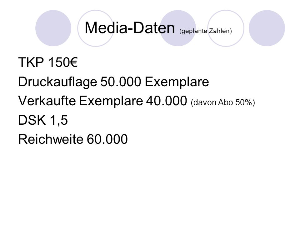 Media-Daten (geplante Zahlen) TKP 150 Druckauflage 50.000 Exemplare Verkaufte Exemplare 40.000 (davon Abo 50%) DSK 1,5 Reichweite 60.000