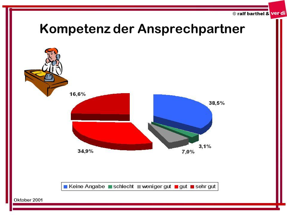 Kompetenz der Ansprechpartner © ralf barthel & Oktober 2001