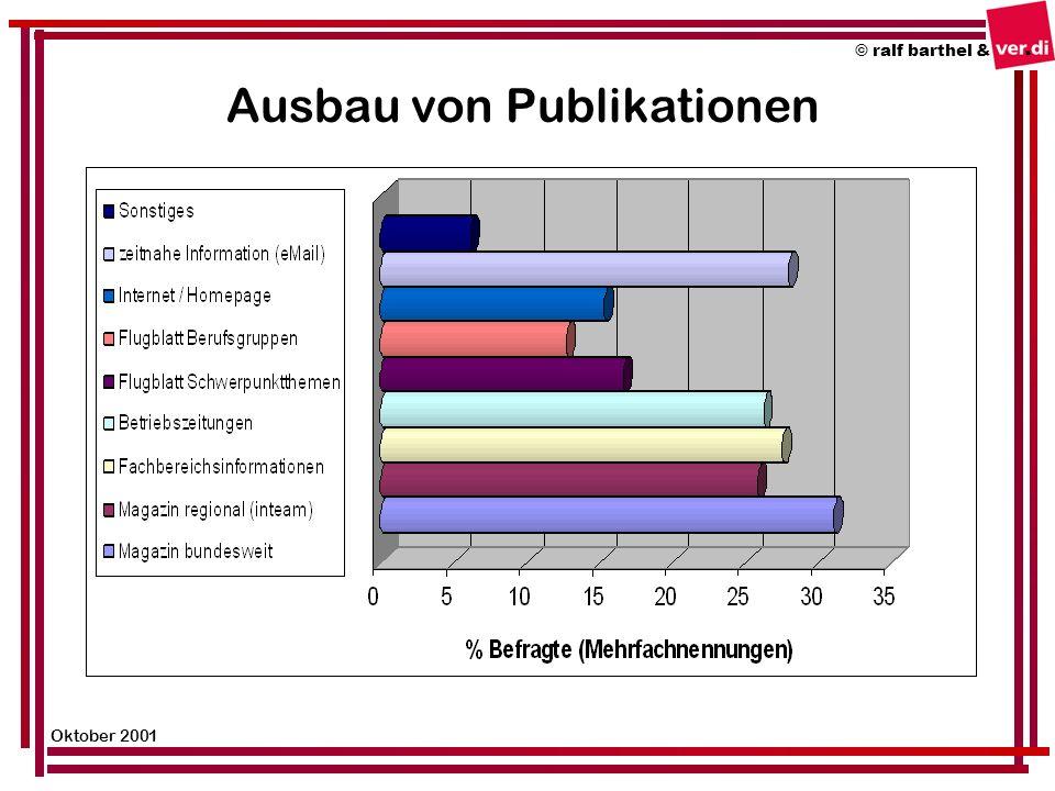Ausbau von Publikationen © ralf barthel & Oktober 2001