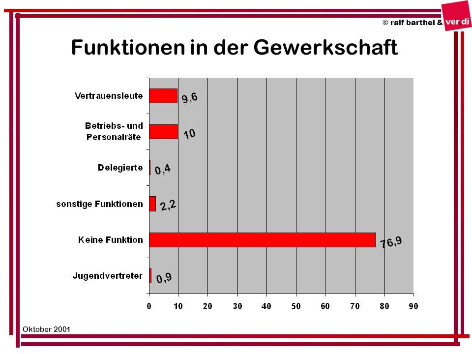 Funktionen in der Gewerkschaft © ralf barthel & Oktober 2001