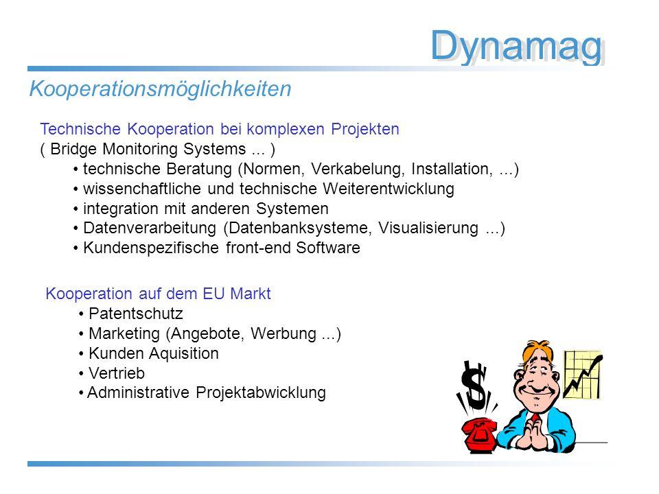Dynamag Kooperationsmöglichkeiten Kooperation auf dem EU Markt Patentschutz Marketing (Angebote, Werbung...) Kunden Aquisition Vertrieb Administrative Projektabwicklung Technische Kooperation bei komplexen Projekten ( Bridge Monitoring Systems...