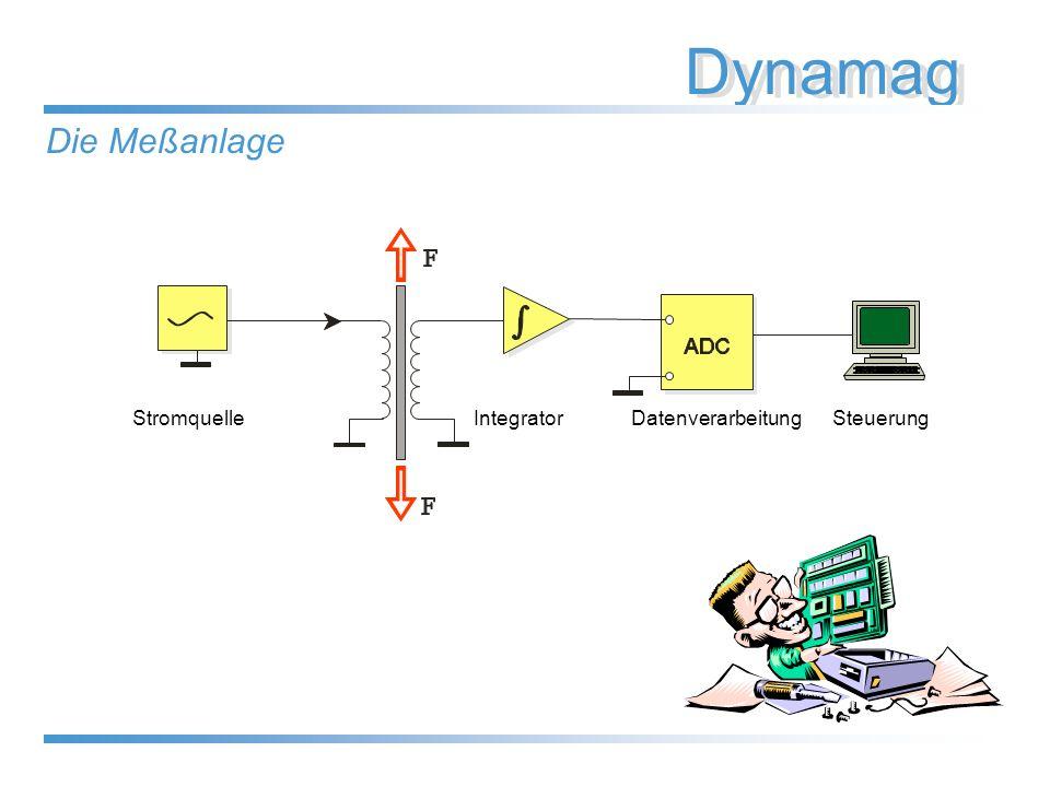 Dynamag Die Meßanlage StromquelleIntegratorDatenverarbeitungSteuerung