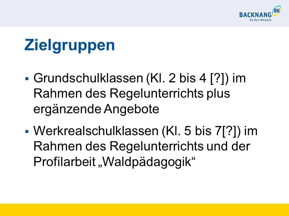 Dokumentation / Berichte In örtlicher Presse / Medien Fachzeitschriften ggf.