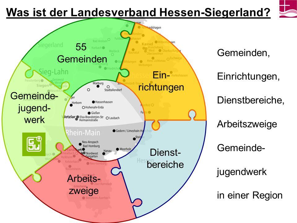 Wo gibts Informationen? Im Internet unter www.hessen-siegerland.de