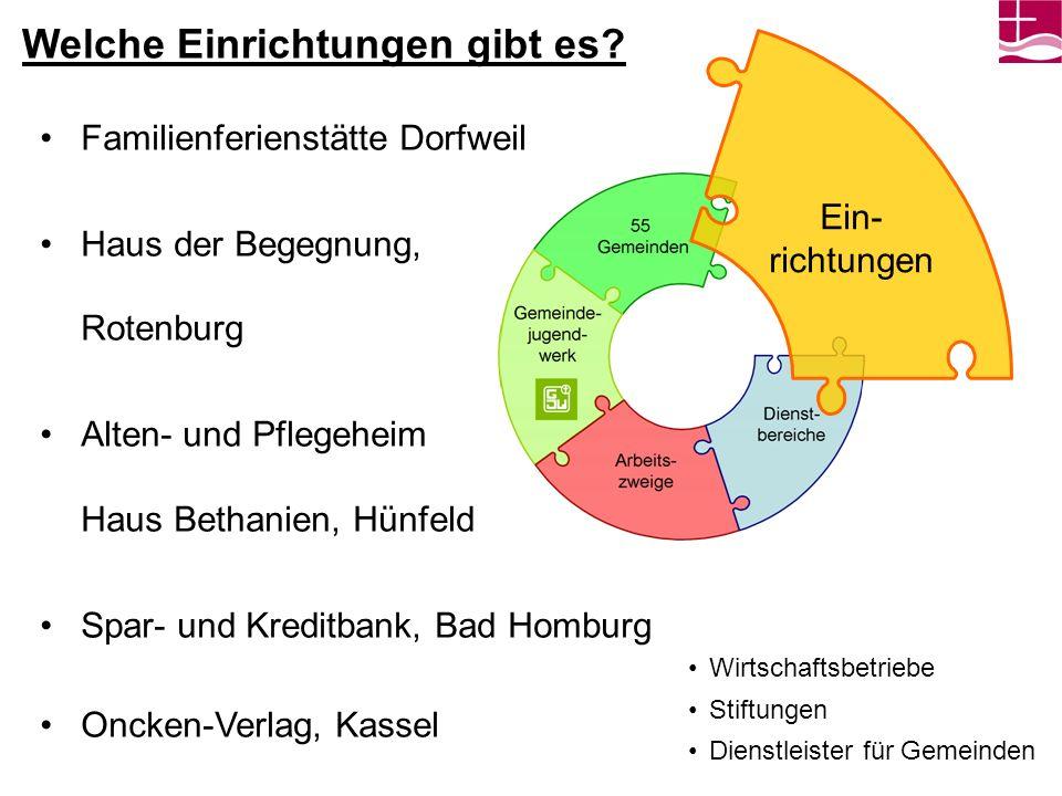 Welche Einrichtungen gibt es? Familienferienstätte Dorfweil Haus der Begegnung, Rotenburg Alten- und Pflegeheim Haus Bethanien, Hünfeld Spar- und Kred