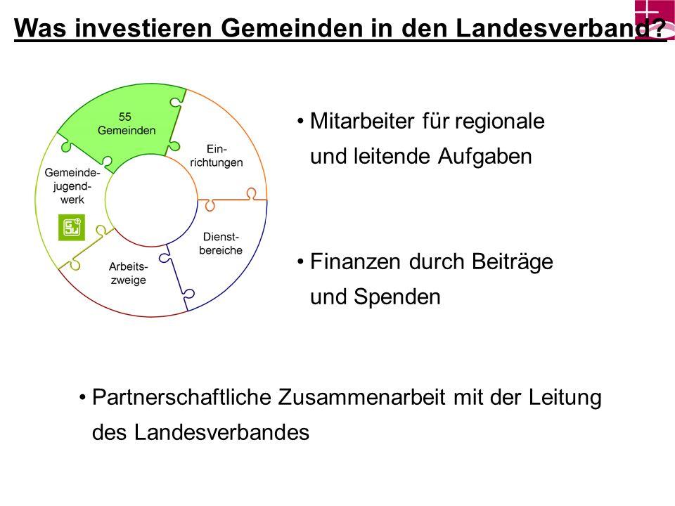 Was investieren Gemeinden in den Landesverband? Mitarbeiter für regionale und leitende Aufgaben Finanzen durch Beiträge und Spenden Partnerschaftliche