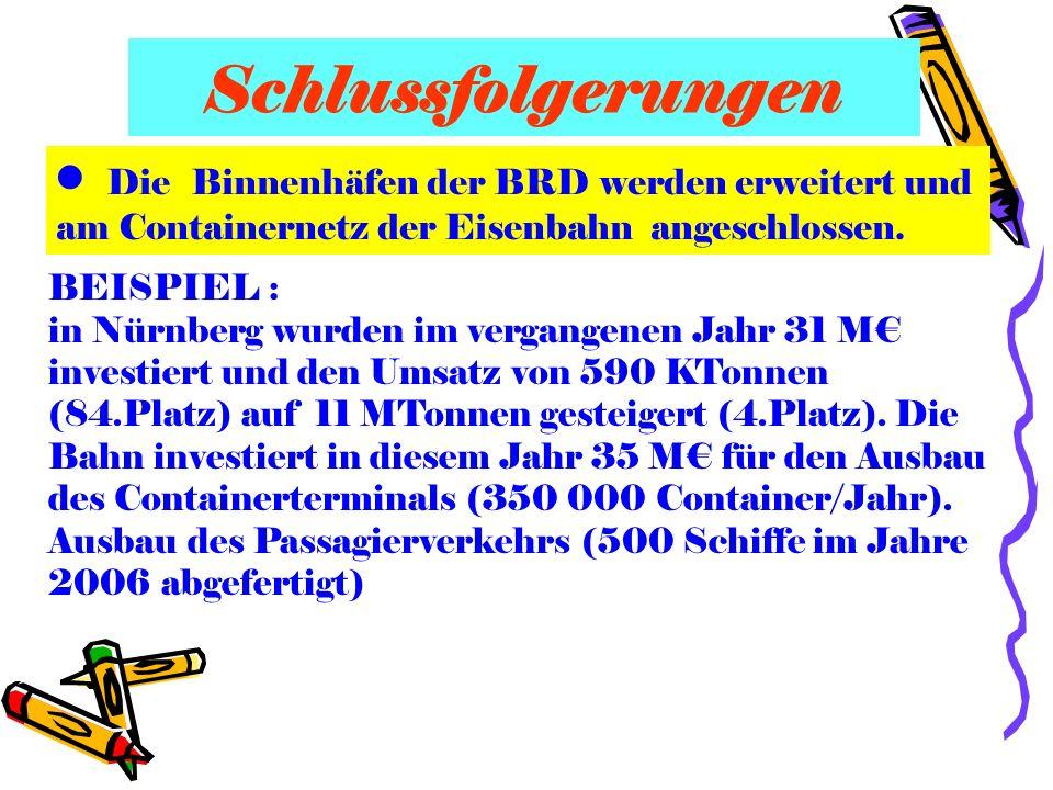 Schlussfolgerungen Die Binnenhäfen der BRD werden erweitert und am Containernetz der Eisenbahn angeschlossen. BEISPIEL : in Nürnberg wurden im vergang