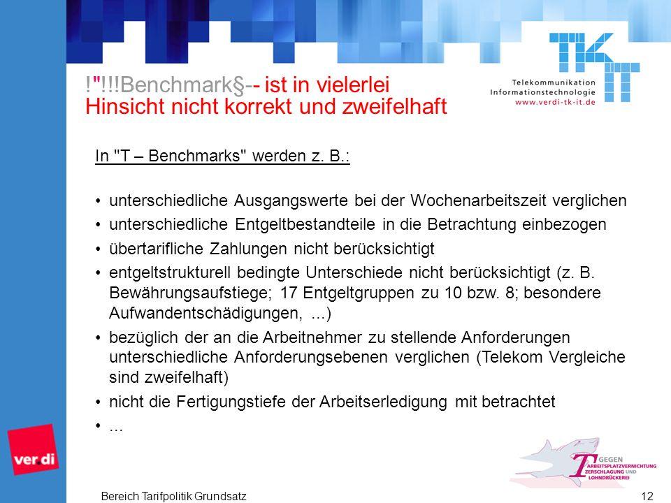 Bereich Tarifpolitik Grundsatz 12 In T – Benchmarks werden z.