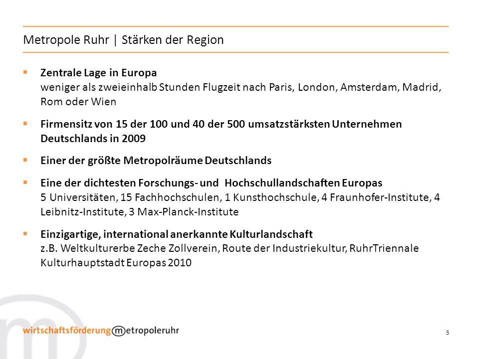 5 Metropole Ruhr | Stärken der Region Zentrale Lage in Europa weniger als zweieinhalb Stunden Flugzeit nach Paris, London, Amsterdam, Madrid, Rom oder