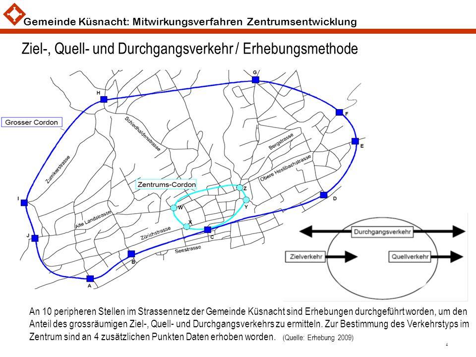 Gemeinde Küsnacht: Mitwirkungsverfahren Zentrumsentwicklung 4 Ziel-, Quell- und Durchgangsverkehr / Erhebungsmethode An 10 peripheren Stellen im Stras