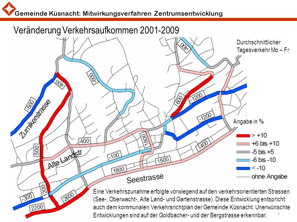 Gemeinde Küsnacht: Mitwirkungsverfahren Zentrumsentwicklung 7 Veränderung Verkehrsaufkommen 2001-2009 Eine Verkehrszunahme erfolgte vorwiegend auf den