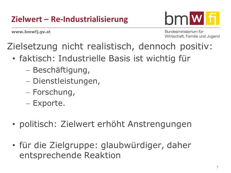 www.bmwfj.gv.at Zielwert – Re-Industrialisierung 7 faktisch: Industrielle Basis ist wichtig für Beschäftigung, Dienstleistungen, Forschung, Exporte.