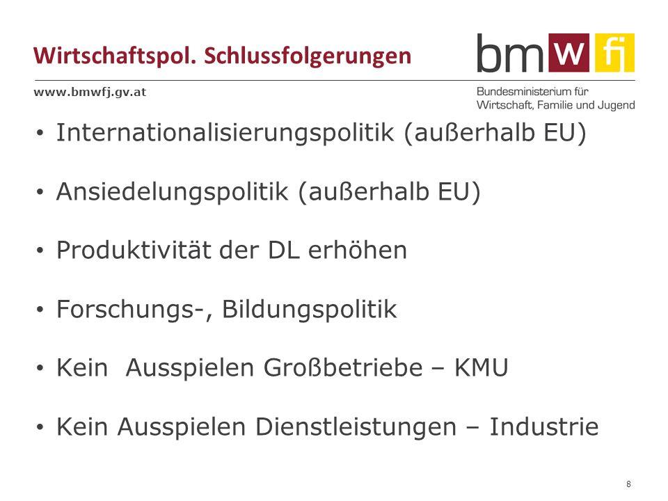 www.bmwfj.gv.at Wirtschaftspol.