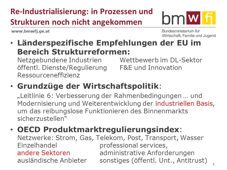 www.bmwfj.gv.at Re-Industrialisierung: in Prozessen und Strukturen noch nicht angekommen 9 Länderspezifische Empfehlungen der EU im Bereich Strukturreformen: Netzgebundene Industrien Wettbewerb im DL-Sektor öffentl.