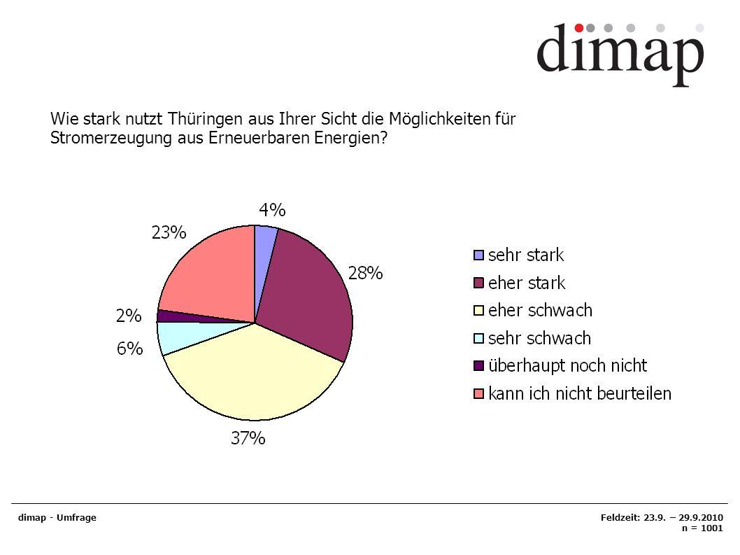 Wie stark nutzt Thüringen aus Ihrer Sicht die Möglichkeiten für Stromerzeugung aus Erneuerbaren Energien? dimap - UmfrageFeldzeit: 23.9. – 29.9.2010 n
