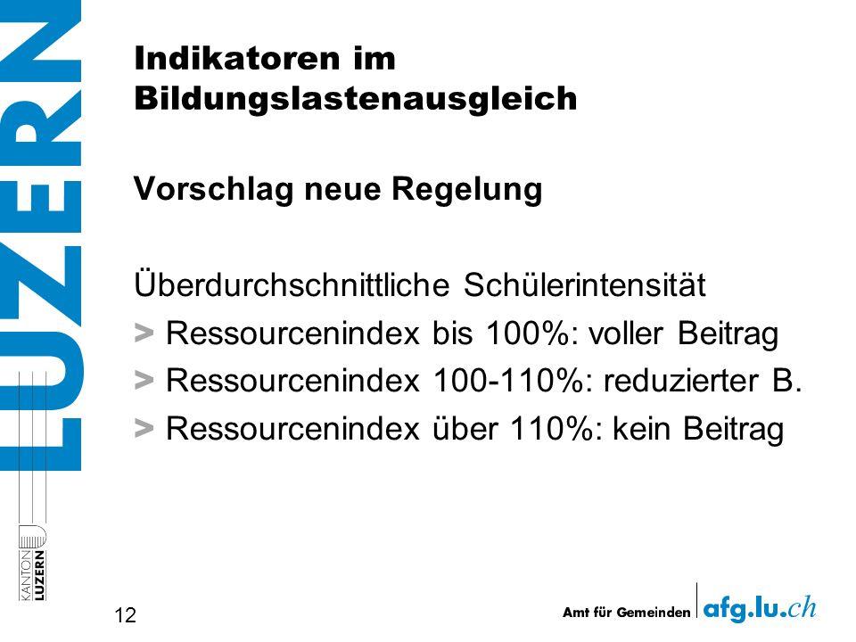 Indikatoren im Bildungslastenausgleich Vorschlag neue Regelung Überdurchschnittliche Schülerintensität > Ressourcenindex bis 100%: voller Beitrag > Ressourcenindex 100-110%: reduzierter B.