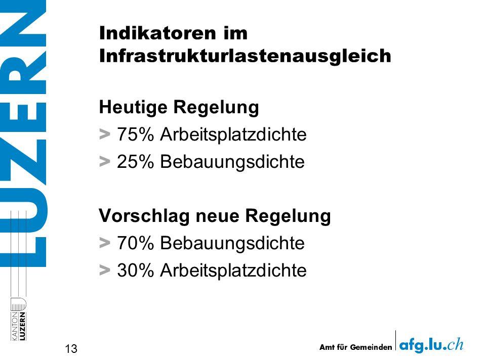 Indikatoren im Infrastrukturlastenausgleich Heutige Regelung > 75% Arbeitsplatzdichte > 25% Bebauungsdichte Vorschlag neue Regelung > 70% Bebauungsdichte > 30% Arbeitsplatzdichte 13