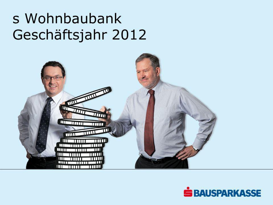 s Wohnbaubank Geschäftsjahr 2012