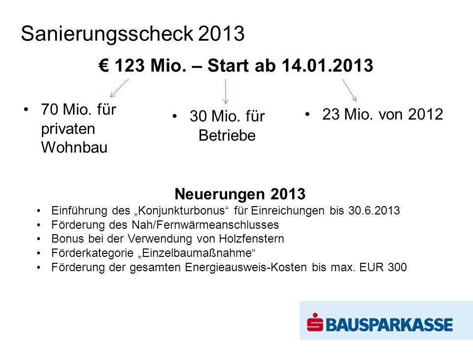 123 Mio. – Start ab 14.01.2013 70 Mio. für privaten Wohnbau 23 Mio.