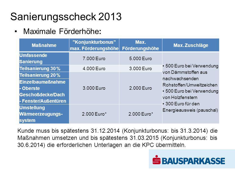 Maximale Förderhöhe: Kunde muss bis spätestens 31.12.2014 (Konjunkturbonus: bis 31.3.2014) die Maßnahmen umsetzen und bis spätestens 31.03.2015 (Konjunkturbonus: bis 30.6.2014) die erforderlichen Unterlagen an die KPC übermitteln.