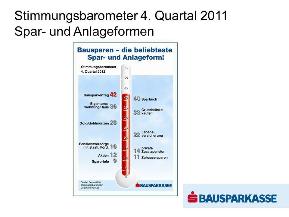 Stimmungsbarometer 4. Quartal 2011 Spar- und Anlageformen