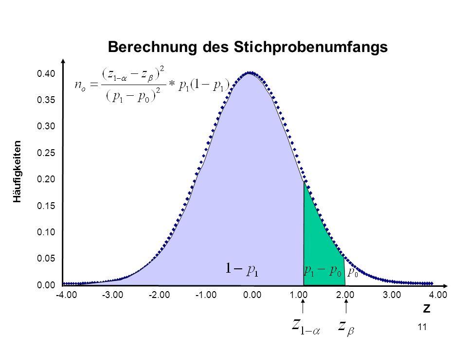11 Berechnung des Stichprobenumfangs 0.00 0.05 0.10 0.15 0.20 0.25 0.30 0.35 0.40 -4.00-3.00-2.000.001.002.003.004.00 Z Häufigkeiten