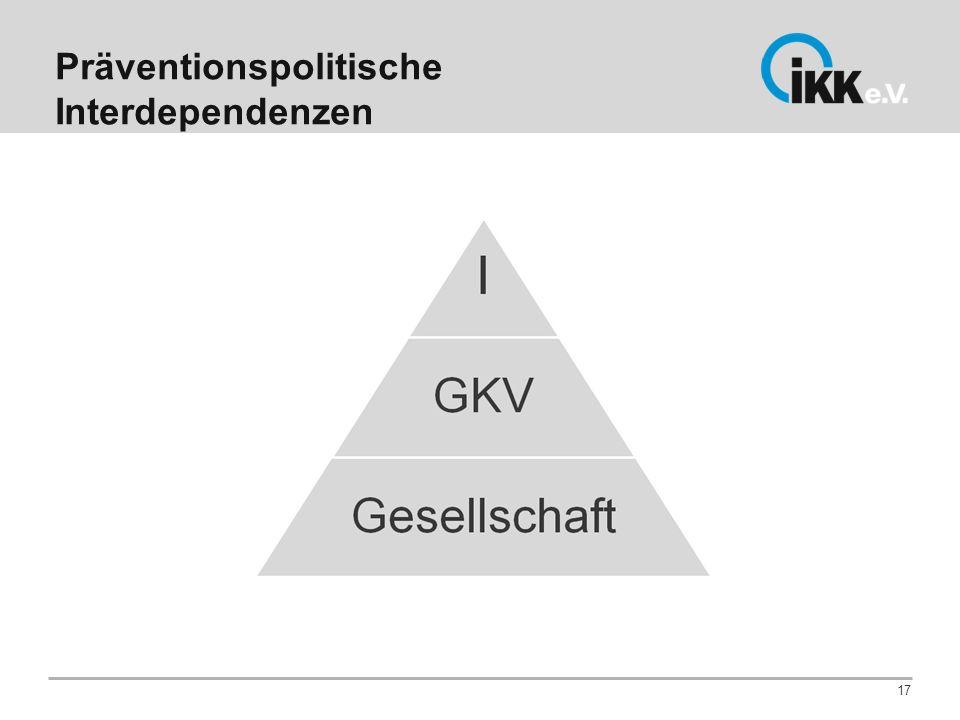 Präventionspolitische Interdependenzen 17