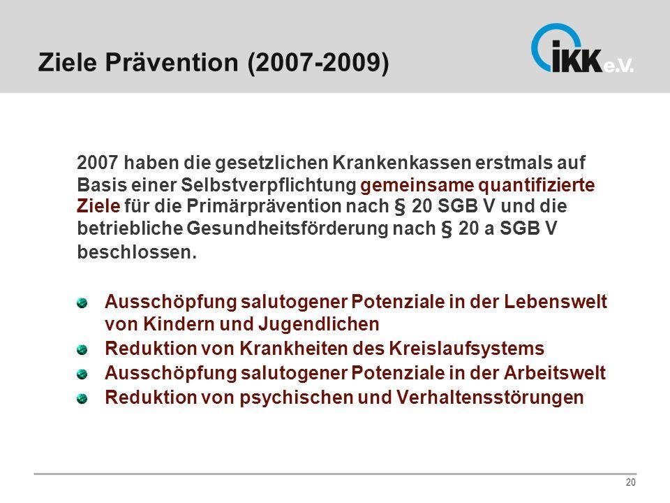 Ziele Prävention (2007-2009) 2007 haben die gesetzlichen Krankenkassen erstmals auf Basis einer Selbstverpflichtung gemeinsame quantifizierte Ziele fü