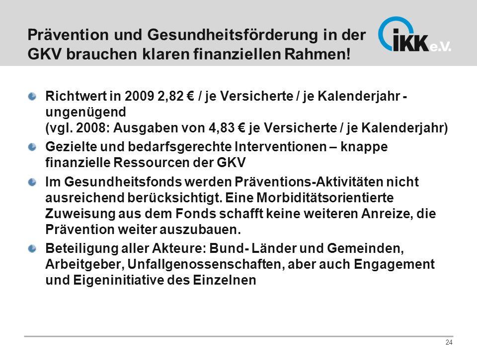 Prävention und Gesundheitsförderung in der GKV brauchen klaren finanziellen Rahmen! Richtwert in 2009 2,82 / je Versicherte / je Kalenderjahr - ungenü