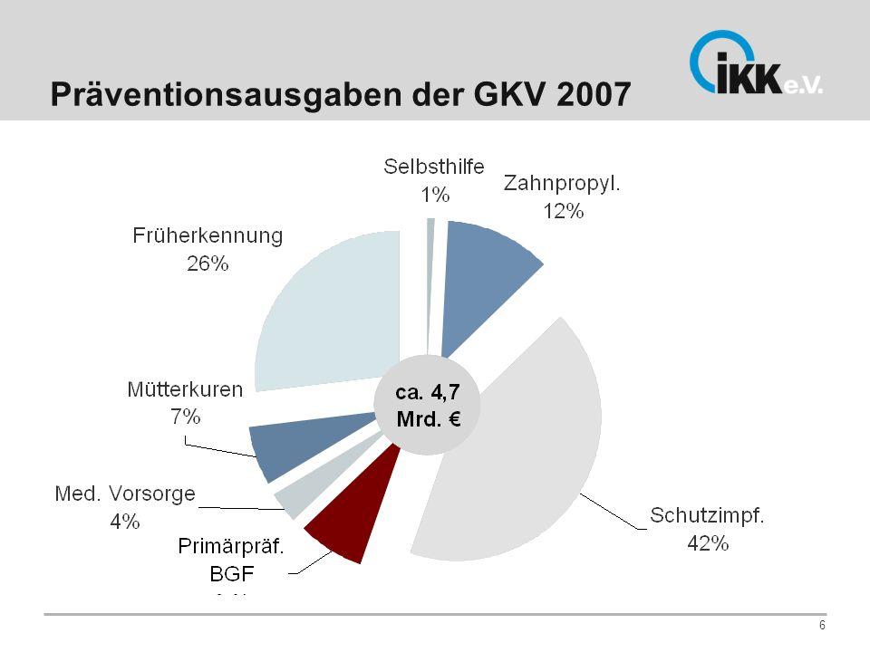 Präventionsausgaben der GKV 2007 6