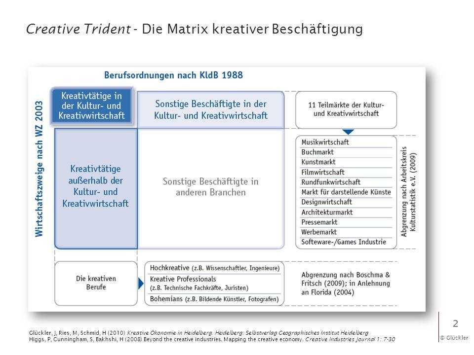 © Glückler Creative Trident - Die Matrix kreativer Beschäftigung 2 Glückler, J, Ries, M, Schmid, H (2010) Kreative Ökonomie in Heidelberg. Heidelberg: