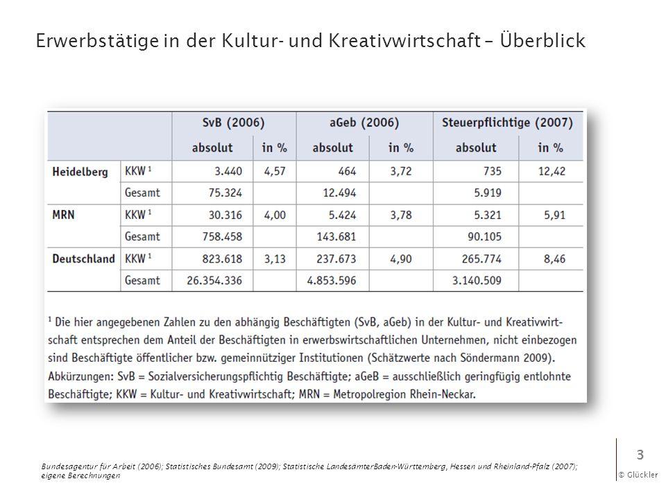 © Glückler Erwerbstätige in der Kultur- und Kreativwirtschaft – Überblick 3 Bundesagentur für Arbeit (2006); Statistisches Bundesamt (2009); Statistis