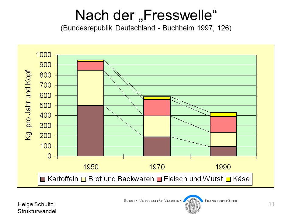 Helga Schultz: Strukturwandel 11 Nach der Fresswelle (Bundesrepublik Deutschland - Buchheim 1997, 126)