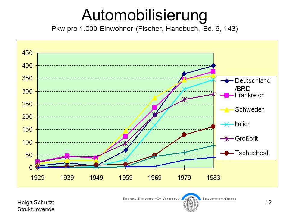 Helga Schultz: Strukturwandel 12 Automobilisierung Pkw pro 1.000 Einwohner (Fischer, Handbuch, Bd.
