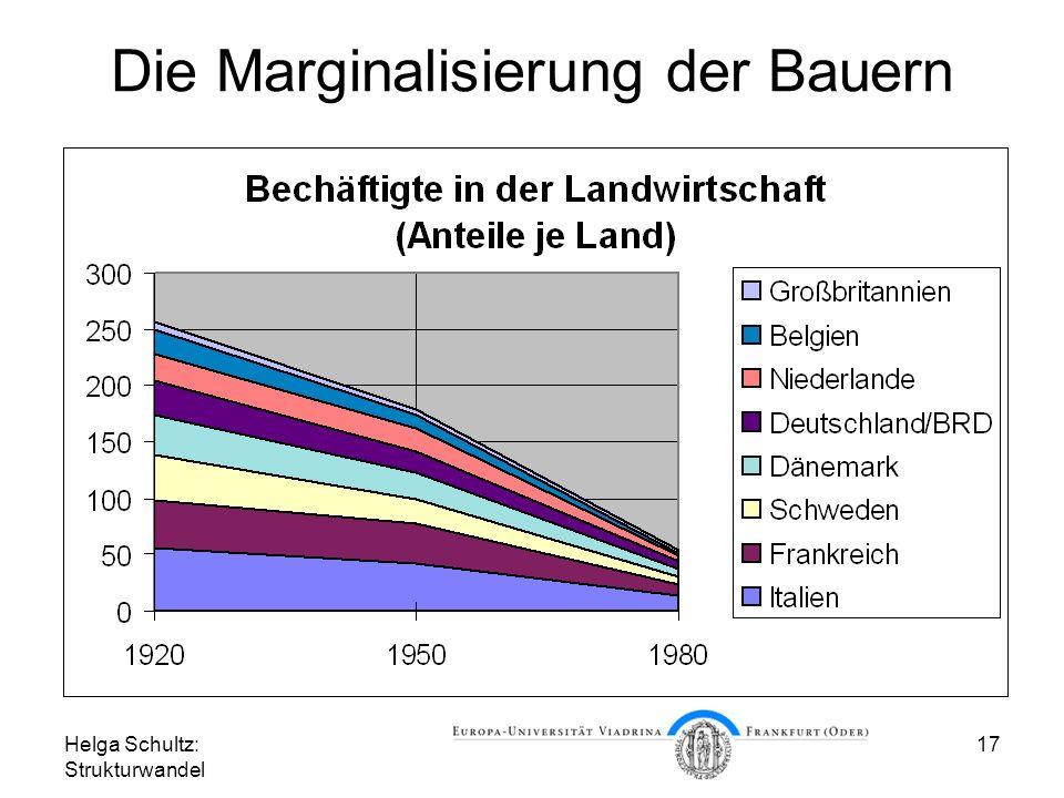 Helga Schultz: Strukturwandel 17 Die Marginalisierung der Bauern