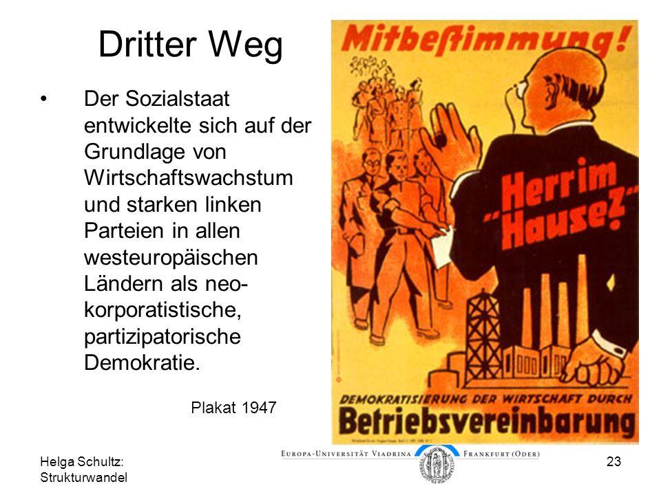 Helga Schultz: Strukturwandel 23 Dritter Weg Der Sozialstaat entwickelte sich auf der Grundlage von Wirtschaftswachstum und starken linken Parteien in allen westeuropäischen Ländern als neo- korporatistische, partizipatorische Demokratie.
