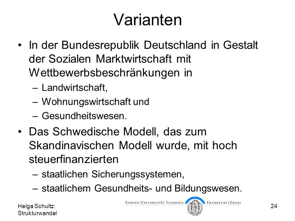 Helga Schultz: Strukturwandel 24 Varianten In der Bundesrepublik Deutschland in Gestalt der Sozialen Marktwirtschaft mit Wettbewerbsbeschränkungen in –Landwirtschaft, –Wohnungswirtschaft und –Gesundheitswesen.