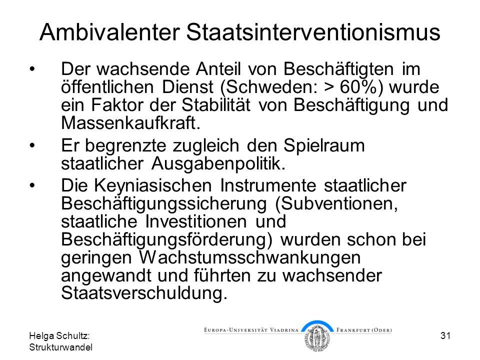 Helga Schultz: Strukturwandel 31 Ambivalenter Staatsinterventionismus Der wachsende Anteil von Beschäftigten im öffentlichen Dienst (Schweden: > 60%) wurde ein Faktor der Stabilität von Beschäftigung und Massenkaufkraft.