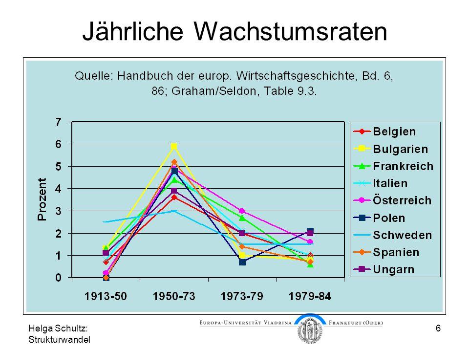 Helga Schultz: Strukturwandel 6 Jährliche Wachstumsraten