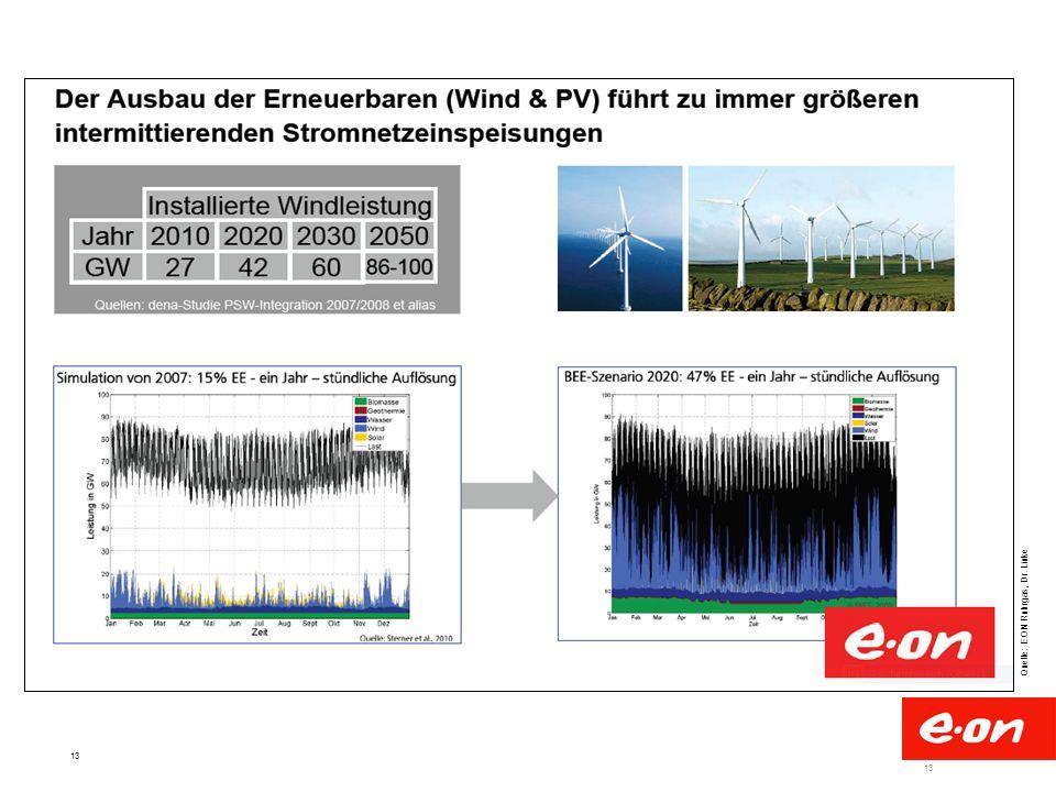 13 Quelle: E.ON Ruhrgas, Dr. Linke
