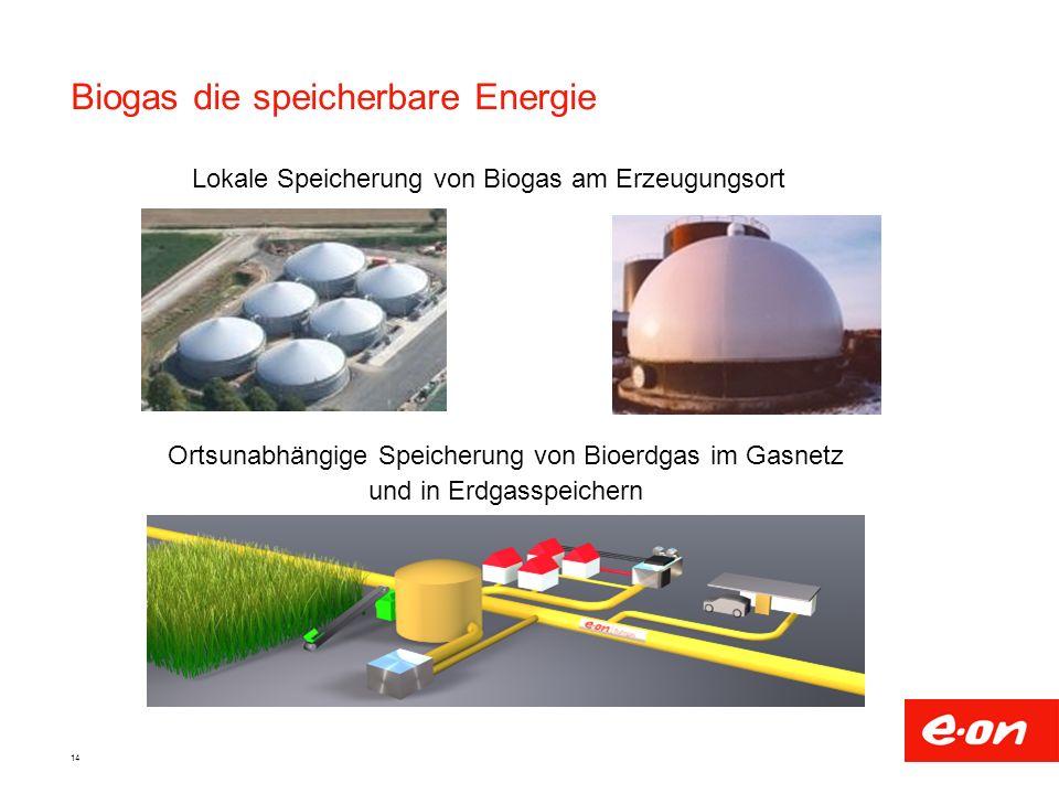 14 Biogas die speicherbare Energie Lokale Speicherung von Biogas am Erzeugungsort Ortsunabhängige Speicherung von Bioerdgas im Gasnetz und in Erdgassp