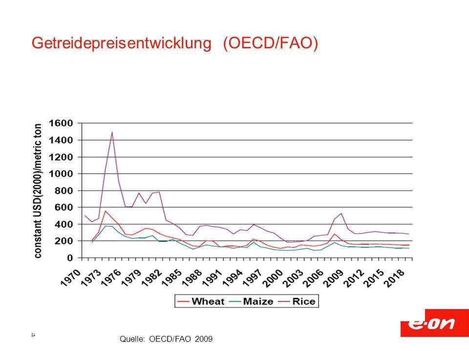 24 Quelle: OECD/FAO 2009 Getreidepreisentwicklung (OECD/FAO)