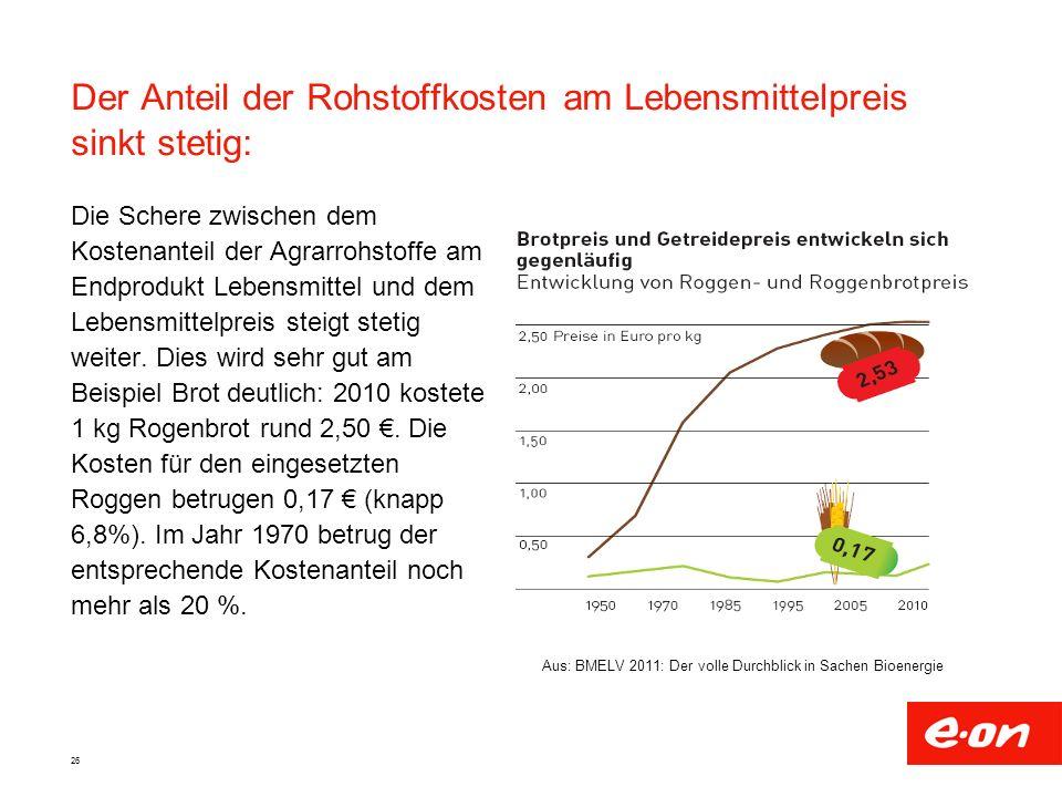 26 Die Schere zwischen dem Kostenanteil der Agrarrohstoffe am Endprodukt Lebensmittel und dem Lebensmittelpreis steigt stetig weiter. Dies wird sehr g