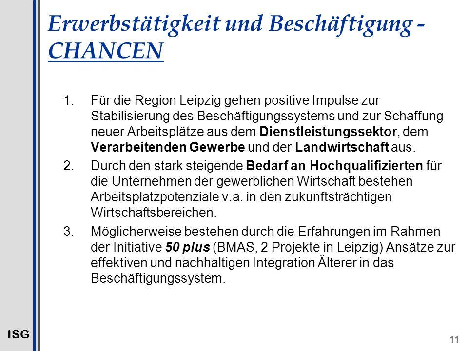 ISG 11 Erwerbstätigkeit und Beschäftigung - CHANCEN 1.Für die Region Leipzig gehen positive Impulse zur Stabilisierung des Beschäftigungssystems und zur Schaffung neuer Arbeitsplätze aus dem Dienstleistungssektor, dem Verarbeitenden Gewerbe und der Landwirtschaft aus.