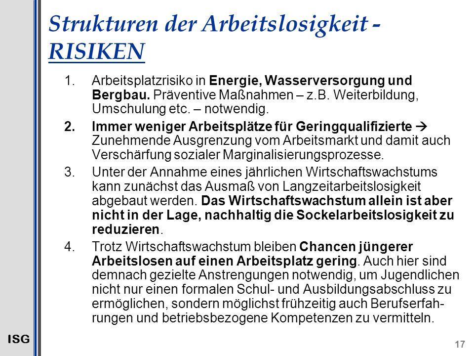 ISG 17 Strukturen der Arbeitslosigkeit - RISIKEN 1.Arbeitsplatzrisiko in Energie, Wasserversorgung und Bergbau.
